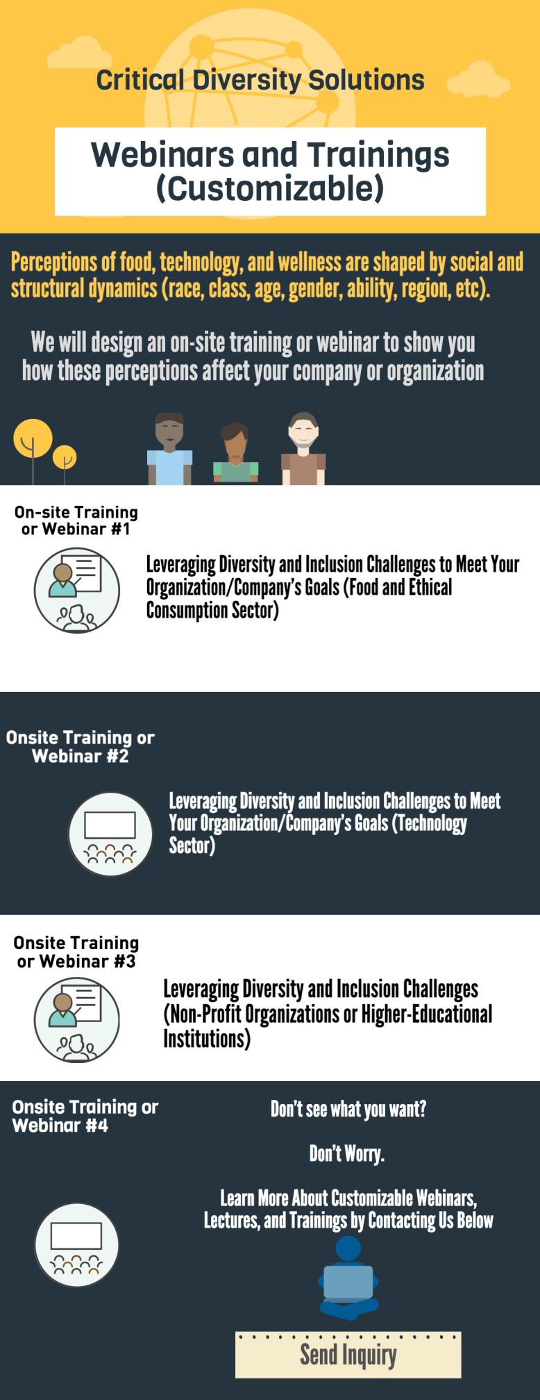 Webinars and Trainings